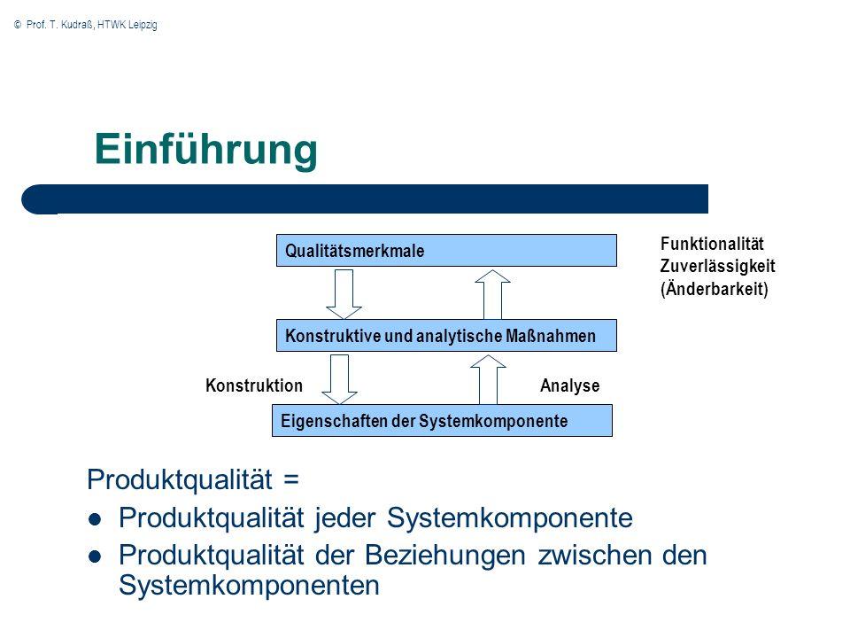 © Prof. T. Kudraß, HTWK Leipzig Einführung Produktqualität = Produktqualität jeder Systemkomponente Produktqualität der Beziehungen zwischen den Syste