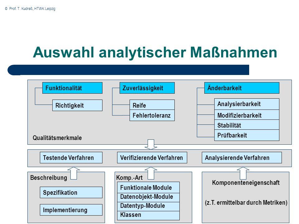 © Prof. T. Kudraß, HTWK Leipzig Auswahl analytischer Maßnahmen Funktionalität RichtigkeitReife Zuverlässigkeit Fehlertoleranz Qualitätsmerkmale Analys