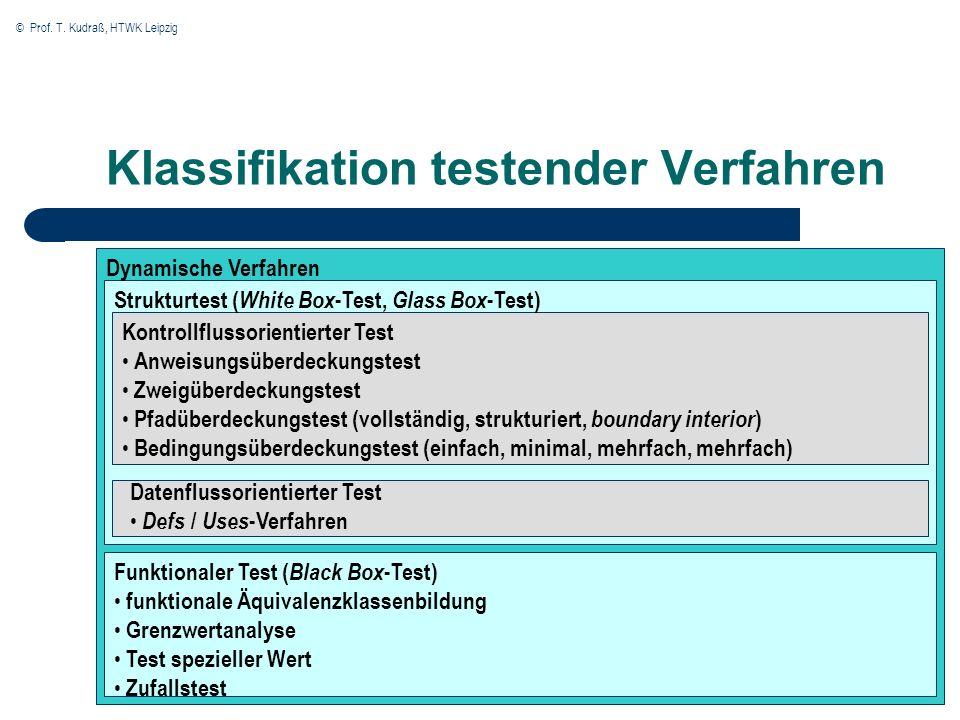 © Prof. T. Kudraß, HTWK Leipzig Klassifikation testender Verfahren Dynamische Verfahren Strukturtest ( White Box -Test, Glass Box -Test) Kontrollfluss