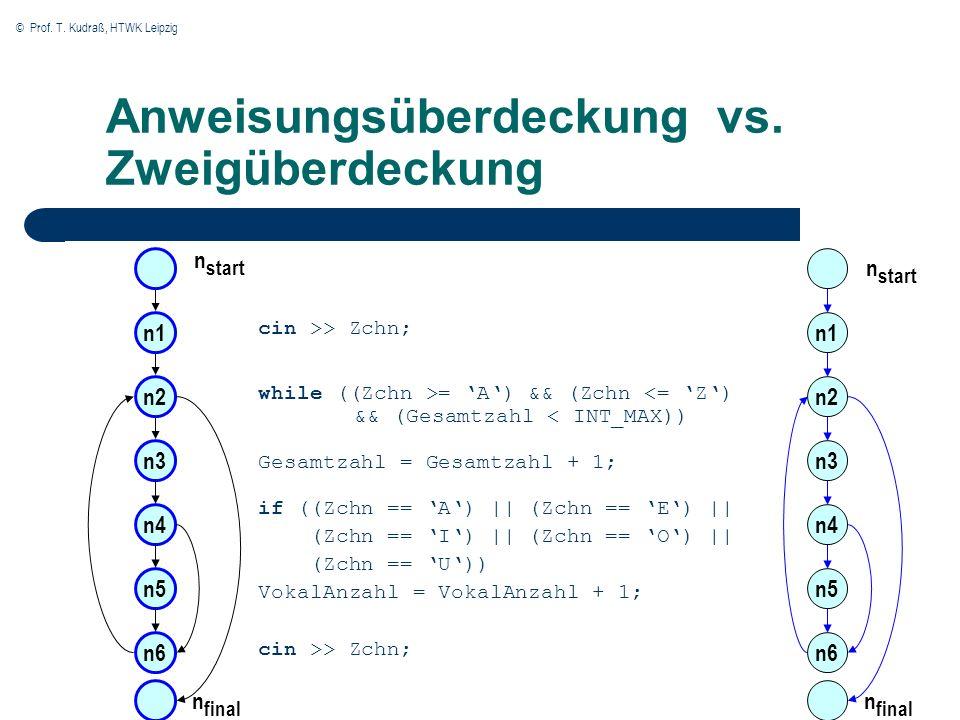 © Prof. T. Kudraß, HTWK Leipzig Anweisungsüberdeckung vs. Zweigüberdeckung n1 n2 n3 n4 n5 n final n start cin >> Zchn; while ((Zchn >= A) && (Zchn <=