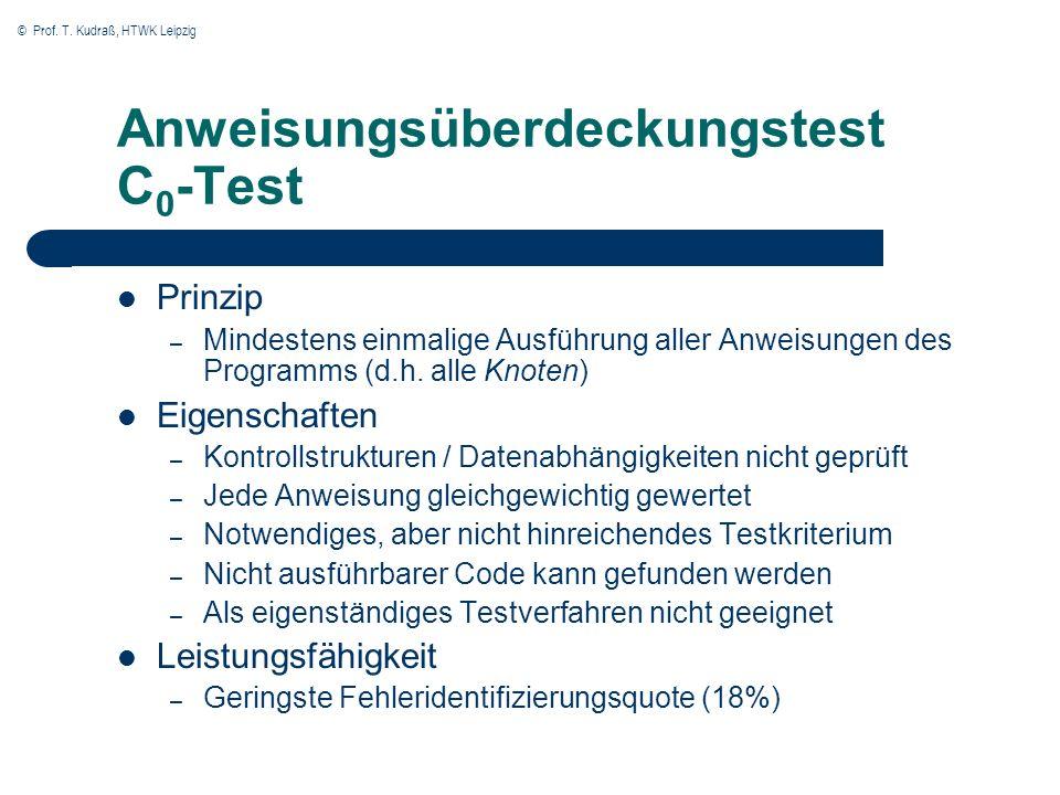 © Prof. T. Kudraß, HTWK Leipzig Anweisungsüberdeckungstest C 0 -Test Prinzip – Mindestens einmalige Ausführung aller Anweisungen des Programms (d.h. a