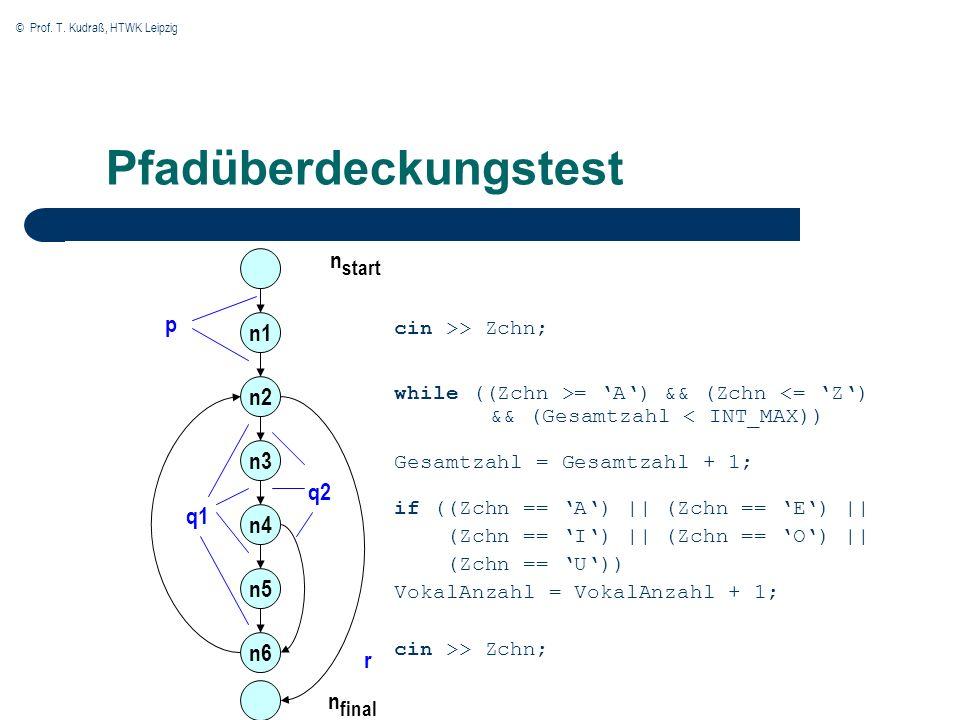 © Prof. T. Kudraß, HTWK Leipzig Pfadüberdeckungstest n1 n2 n3 n4 n5 n final n start cin >> Zchn; while ((Zchn >= A) && (Zchn <= Z) && (Gesamtzahl < IN
