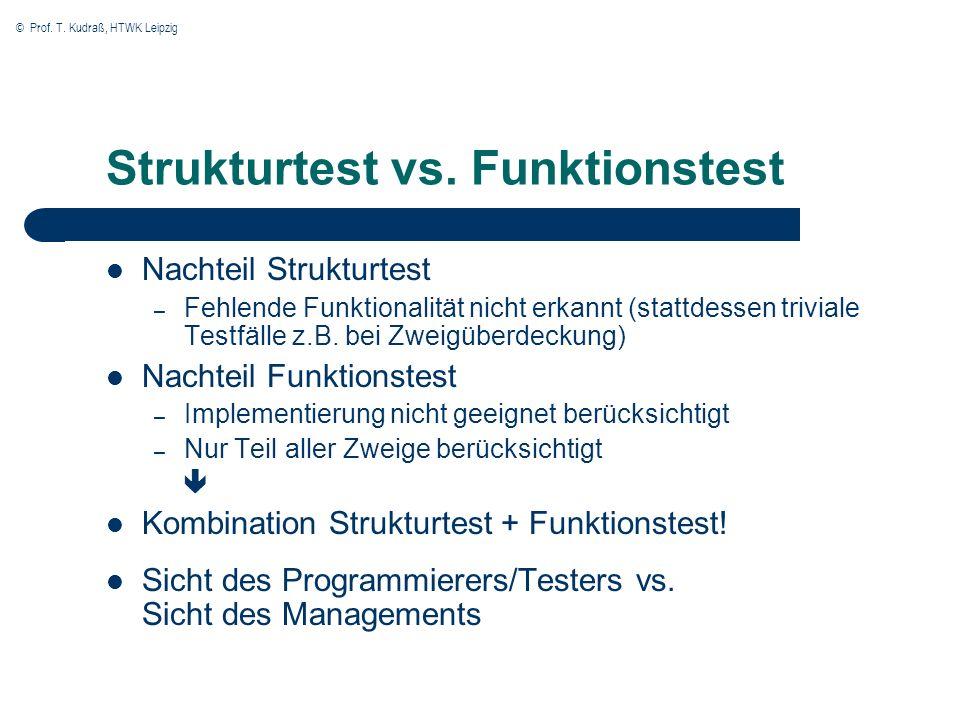 © Prof. T. Kudraß, HTWK Leipzig Strukturtest vs. Funktionstest Nachteil Strukturtest – Fehlende Funktionalität nicht erkannt (stattdessen triviale Tes