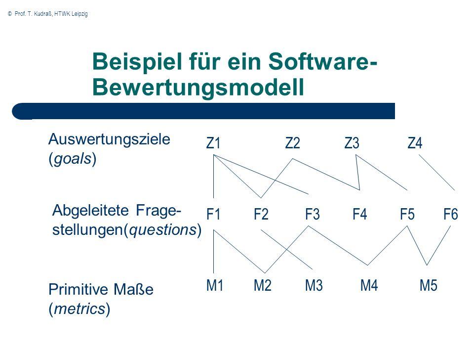 © Prof. T. Kudraß, HTWK Leipzig Beispiel für ein Software- Bewertungsmodell Z1 F2 M1 Z2Z3Z4 F1F3F4F5F6 M2M3M4M5 Auswertungsziele (goals) Abgeleitete F