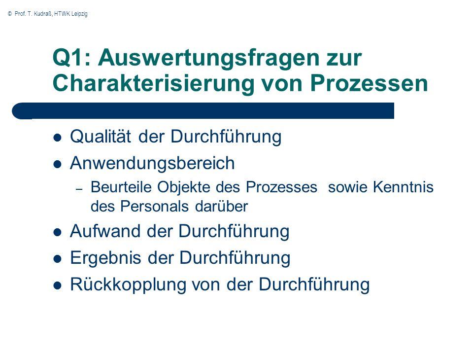 © Prof. T. Kudraß, HTWK Leipzig Q1: Auswertungsfragen zur Charakterisierung von Prozessen Qualität der Durchführung Anwendungsbereich – Beurteile Obje