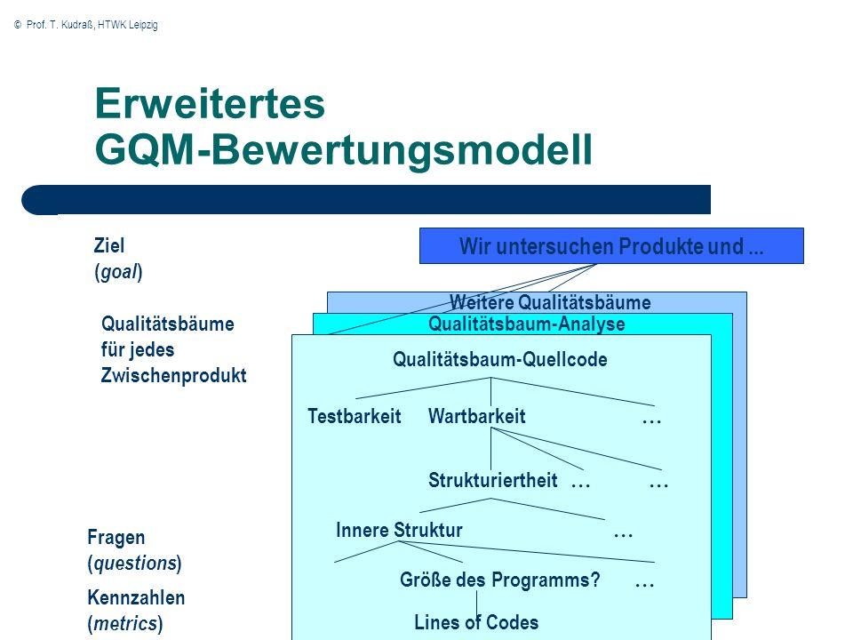 © Prof. T. Kudraß, HTWK Leipzig Erweitertes GQM-Bewertungsmodell Wir untersuchen Produkte und... Qualitätsbaum-Quellcode TestbarkeitWartbarkeit Strukt