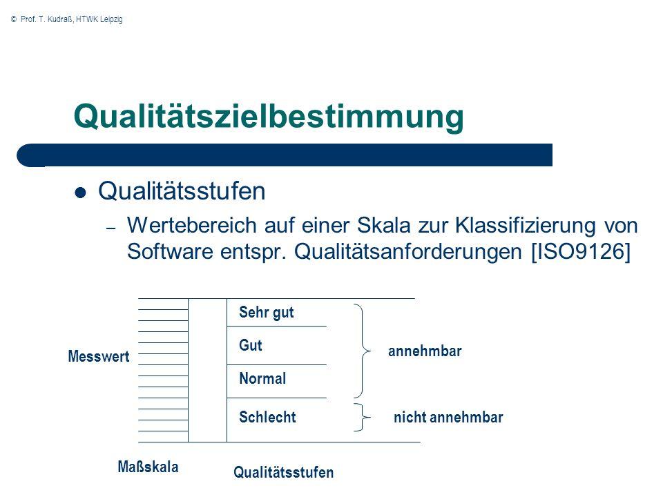 © Prof. T. Kudraß, HTWK Leipzig Qualitätszielbestimmung Qualitätsstufen – Wertebereich auf einer Skala zur Klassifizierung von Software entspr. Qualit