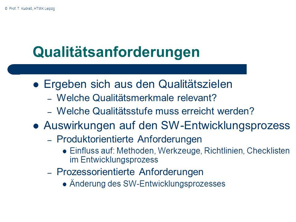 © Prof. T. Kudraß, HTWK Leipzig Qualitätsanforderungen Ergeben sich aus den Qualitätszielen – Welche Qualitätsmerkmale relevant? – Welche Qualitätsstu