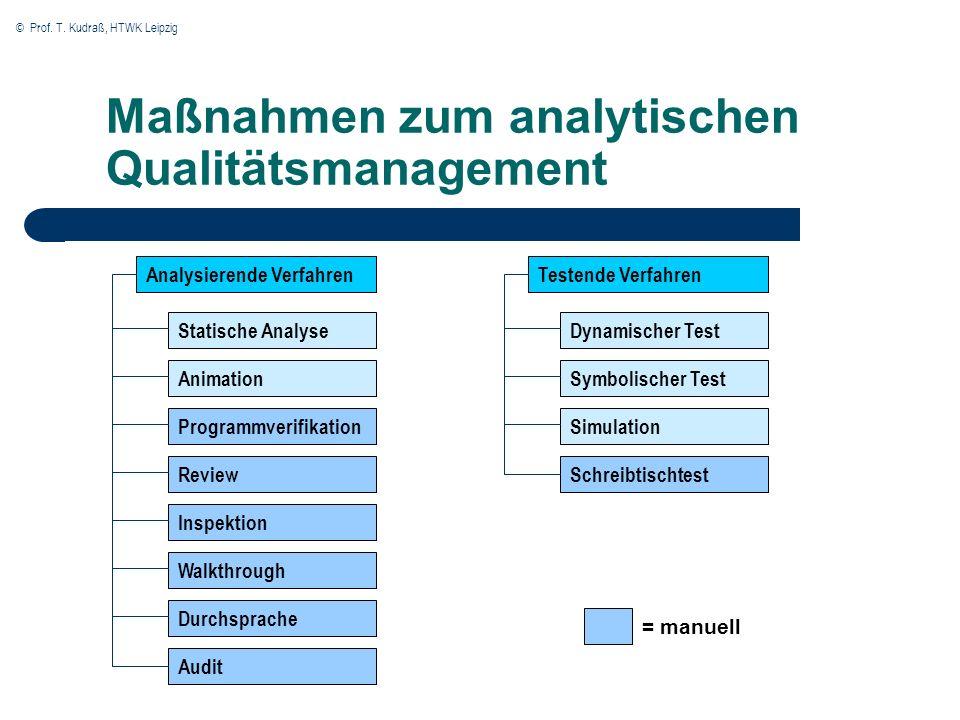 © Prof. T. Kudraß, HTWK Leipzig Maßnahmen zum analytischen Qualitätsmanagement Analysierende Verfahren Programmverifikation Statische Analyse Animatio