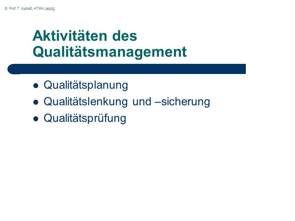 © Prof. T. Kudraß, HTWK Leipzig Aktivitäten des Qualitätsmanagement Qualitätsplanung Qualitätslenkung und –sicherung Qualitätsprüfung