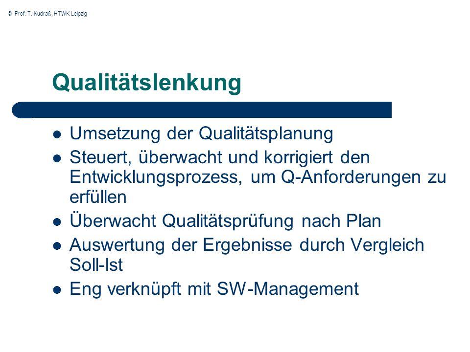 © Prof. T. Kudraß, HTWK Leipzig Qualitätslenkung Umsetzung der Qualitätsplanung Steuert, überwacht und korrigiert den Entwicklungsprozess, um Q-Anford