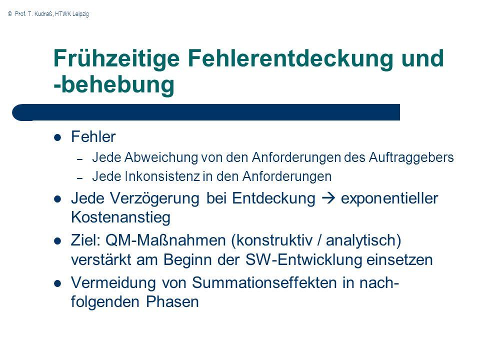 © Prof. T. Kudraß, HTWK Leipzig Frühzeitige Fehlerentdeckung und -behebung Fehler – Jede Abweichung von den Anforderungen des Auftraggebers – Jede Ink