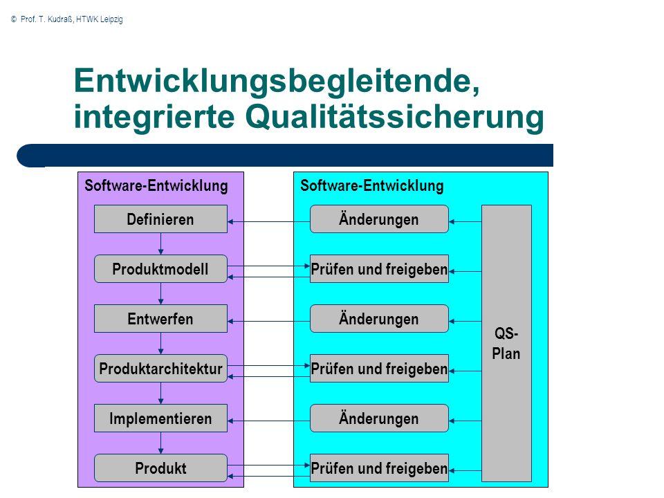 © Prof. T. Kudraß, HTWK Leipzig Entwicklungsbegleitende, integrierte Qualitätssicherung Produktmodell Definieren Entwerfen Produktarchitektur Implemen