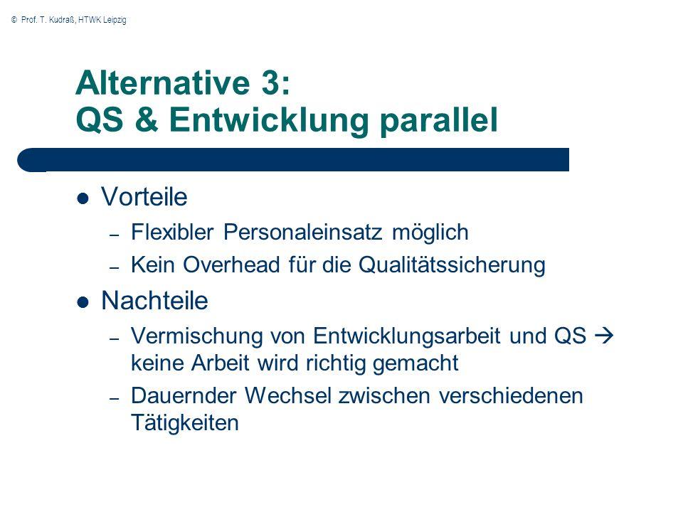 © Prof. T. Kudraß, HTWK Leipzig Alternative 3: QS & Entwicklung parallel Vorteile – Flexibler Personaleinsatz möglich – Kein Overhead für die Qualität