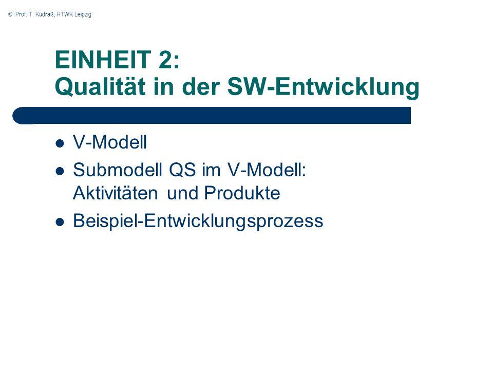 © Prof. T. Kudraß, HTWK Leipzig EINHEIT 2: Qualität in der SW-Entwicklung V-Modell Submodell QS im V-Modell: Aktivitäten und Produkte Beispiel-Entwick