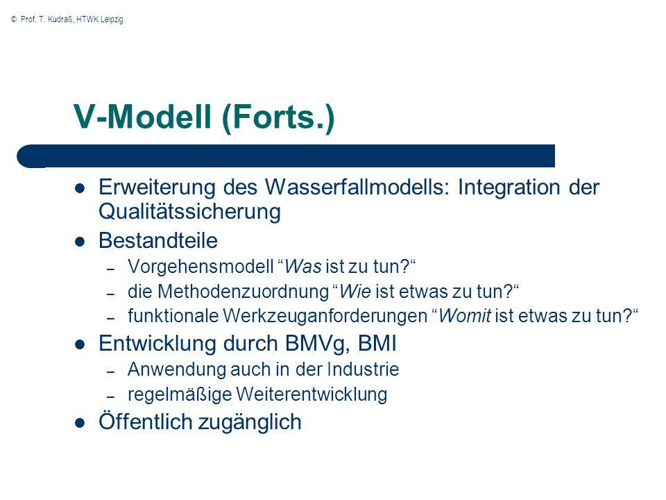 © Prof. T. Kudraß, HTWK Leipzig V-Modell (Forts.) Erweiterung des Wasserfallmodells: Integration der Qualitätssicherung Bestandteile – Vorgehensmodell