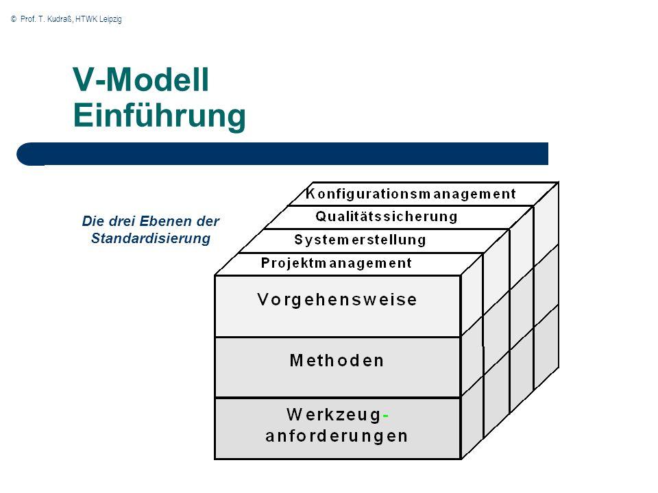 © Prof. T. Kudraß, HTWK Leipzig V-Modell Einführung Die drei Ebenen der Standardisierung