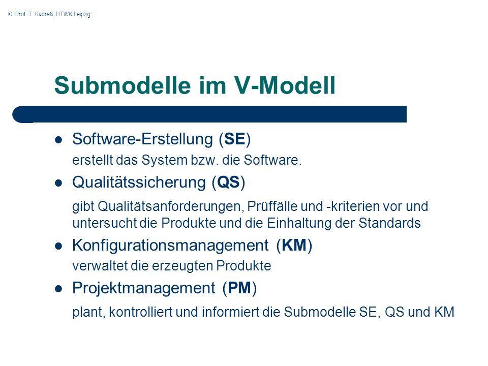 © Prof. T. Kudraß, HTWK Leipzig Submodelle im V-Modell Software-Erstellung (SE) erstellt das System bzw. die Software. Qualitätssicherung (QS) gibt Qu