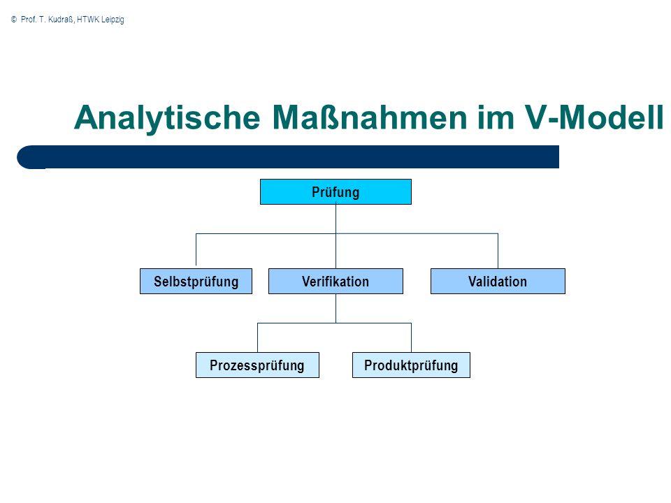 © Prof. T. Kudraß, HTWK Leipzig Analytische Maßnahmen im V-Modell Prüfung SelbstprüfungVerifikation ProzessprüfungProduktprüfung Validation