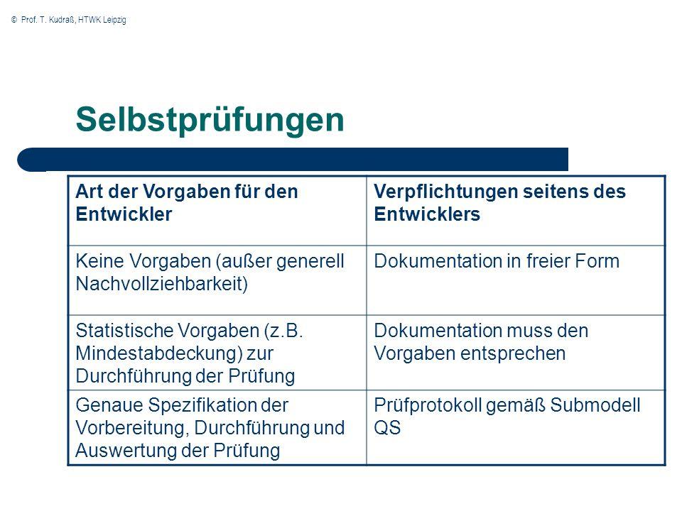 © Prof. T. Kudraß, HTWK Leipzig Selbstprüfungen Art der Vorgaben für den Entwickler Verpflichtungen seitens des Entwicklers Keine Vorgaben (außer gene