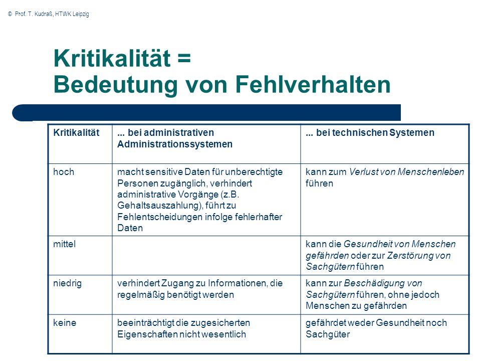 © Prof. T. Kudraß, HTWK Leipzig Kritikalität = Bedeutung von Fehlverhalten Kritikalität... bei administrativen Administrationssystemen... bei technisc