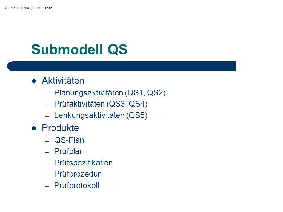 © Prof. T. Kudraß, HTWK Leipzig Submodell QS Aktivitäten – Planungsaktivitäten (QS1, QS2) – Prüfaktivitäten (QS3, QS4) – Lenkungsaktivitäten (QS5) Pro