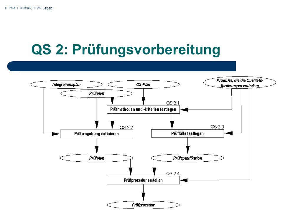 © Prof. T. Kudraß, HTWK Leipzig QS 2: Prüfungsvorbereitung