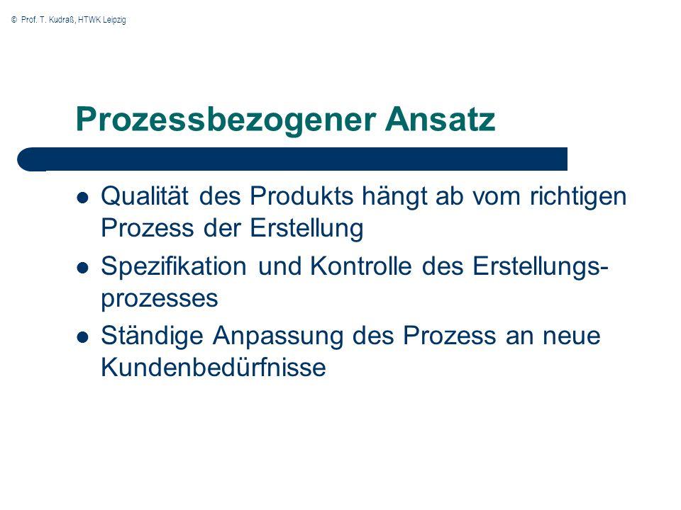 © Prof. T. Kudraß, HTWK Leipzig Prozessbezogener Ansatz Qualität des Produkts hängt ab vom richtigen Prozess der Erstellung Spezifikation und Kontroll