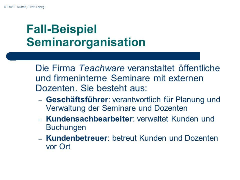 © Prof. T. Kudraß, HTWK Leipzig Fall-Beispiel Seminarorganisation Die Firma Teachware veranstaltet öffentliche und firmeninterne Seminare mit externen