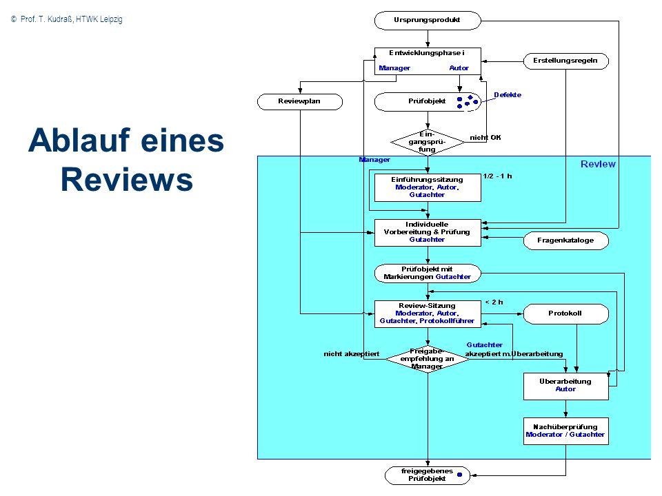 © Prof. T. Kudraß, HTWK Leipzig Ablauf eines Reviews