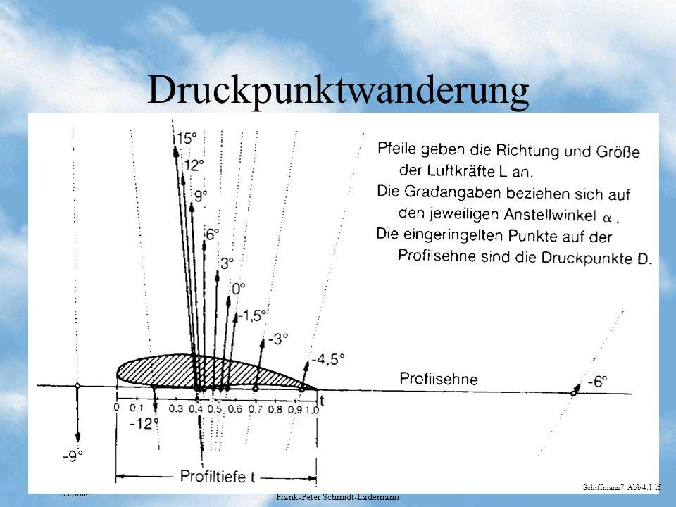 Technik Frank-Peter Schmidt-Lademann Druckpunktwanderung Schiffmann7: Abb 4.1.15