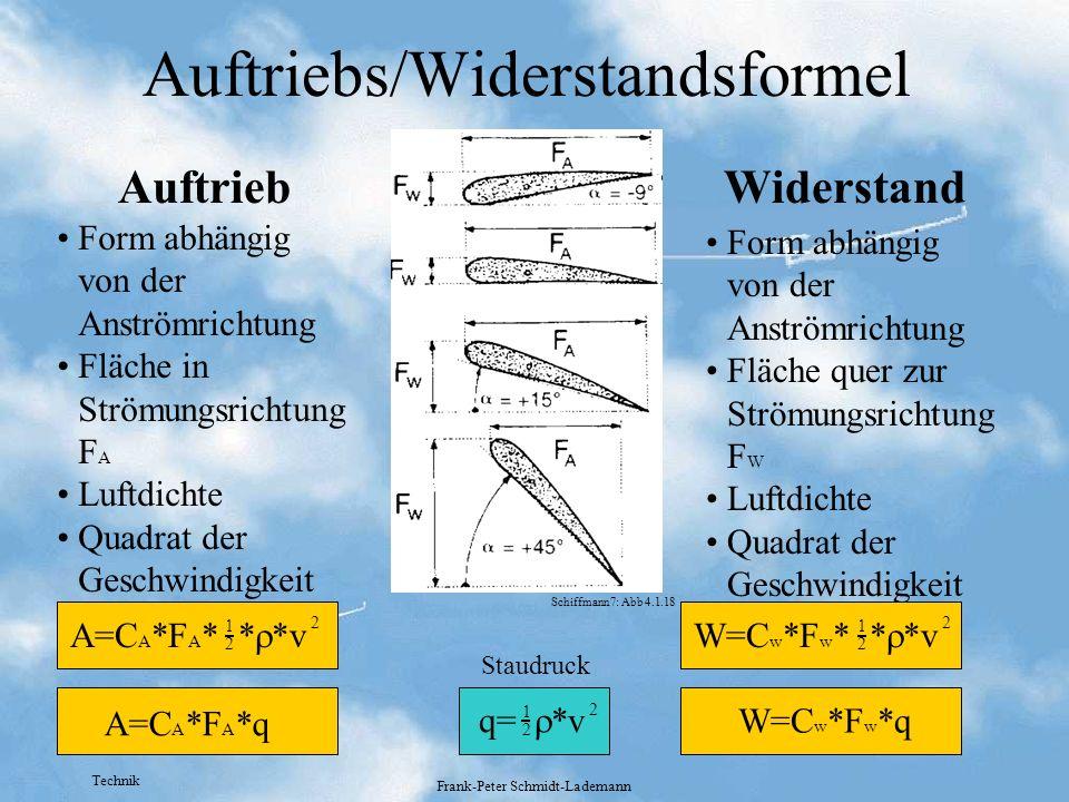 Technik Frank-Peter Schmidt-Lademann Auftriebs/Widerstandsformel AuftriebWiderstand Form abhängig von der Anströmrichtung Fläche in Strömungsrichtung
