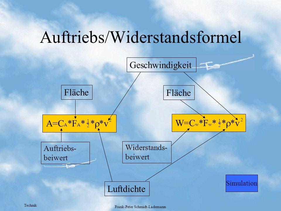 Technik Frank-Peter Schmidt-Lademann Auftriebs/Widerstandsformel A=C A *F A * * *v 2 2 1 W=C w *F w * * *v 2 2 1 Geschwindigkeit Luftdichte Fläche Wid