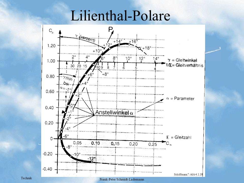 Technik Frank-Peter Schmidt-Lademann Lilienthal-Polare Schiffmann7: Abb 4.1.19