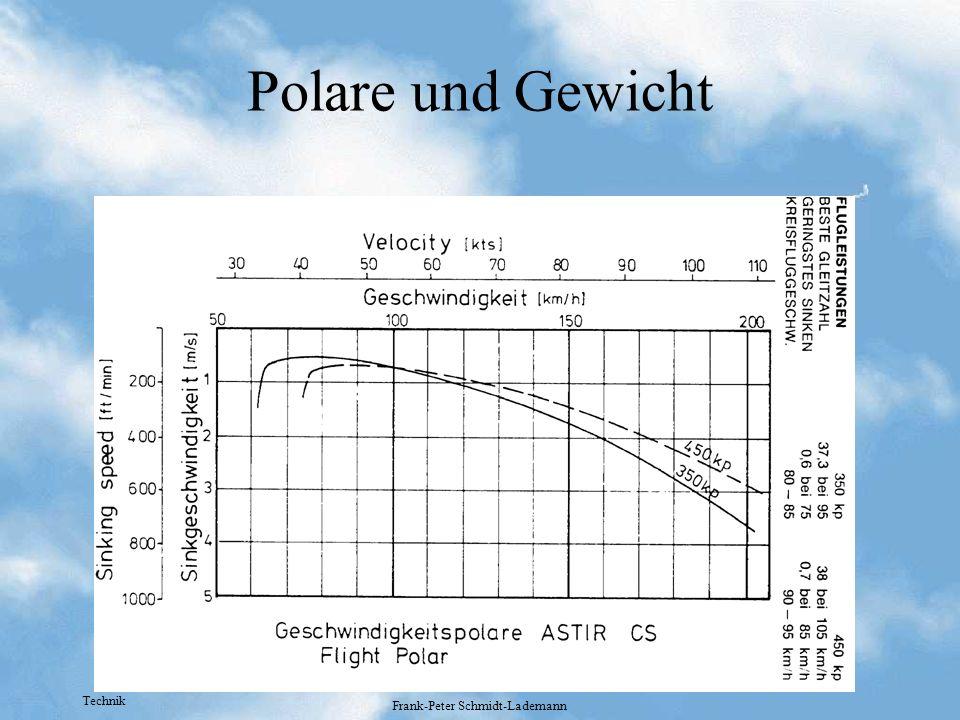 Technik Frank-Peter Schmidt-Lademann Polare und Gewicht
