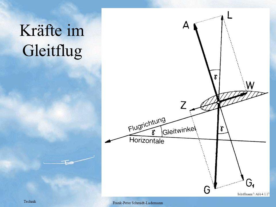 Technik Frank-Peter Schmidt-Lademann Kräfte im Gleitflug Schiffmann7: Abb 4.1.17