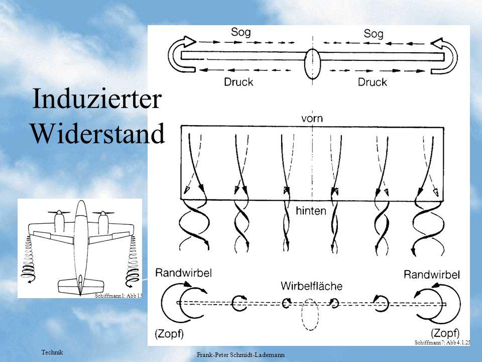 Technik Frank-Peter Schmidt-Lademann Induzierter Widerstand Schiffmann7: Abb 4.1.25 Schiffmann1: Abb 13