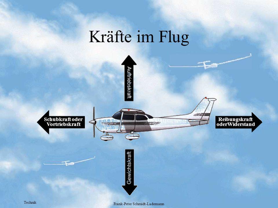 Technik Frank-Peter Schmidt-Lademann Kräfte im Flug Schubkraft oder Vortriebskraft Reibungskraft oderWiderstand