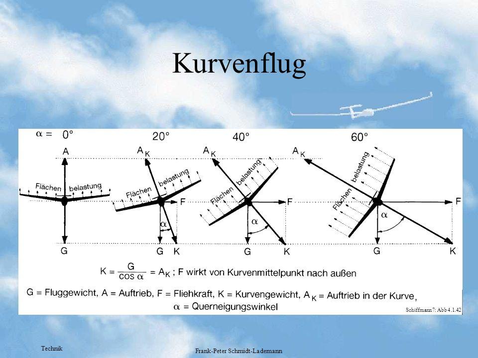 Technik Frank-Peter Schmidt-Lademann Kurvenflug Schiffmann7: Abb 4.1.42