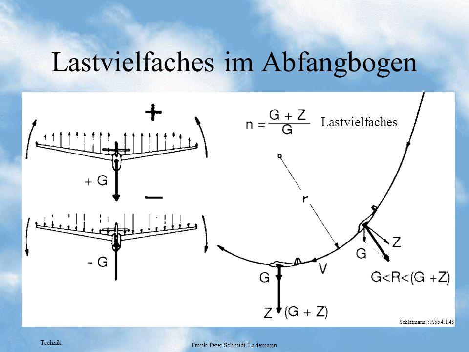 Technik Frank-Peter Schmidt-Lademann Lastvielfaches im Abfangbogen Lastvielfaches Schiffmann7: Abb 4.1.48