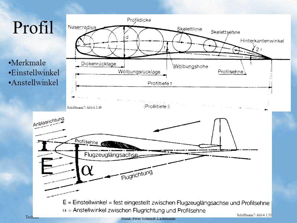 Technik Frank-Peter Schmidt-Lademann Profil Merkmale Einstellwinkel Anstellwinkel Schiffmann7: Abb 4.1.50 Schiffmann7: Abb 4.1.49