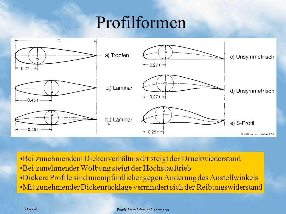 Technik Frank-Peter Schmidt-Lademann Profilformen Bei zunehmendem Dickenverhältnis d/t steigt der Druckwiederstand Bei zunehmender Wölbung steigt der