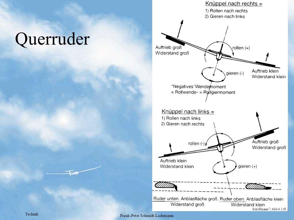 Technik Frank-Peter Schmidt-Lademann Querruder Schiffmann7: Abb 4.1.65