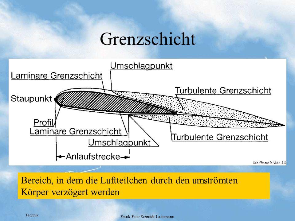 Technik Frank-Peter Schmidt-Lademann Grenzschicht Bereich, in dem die Luftteilchen durch den umströmten Körper verzögert werden Schiffmann7: Abb 4.1.8