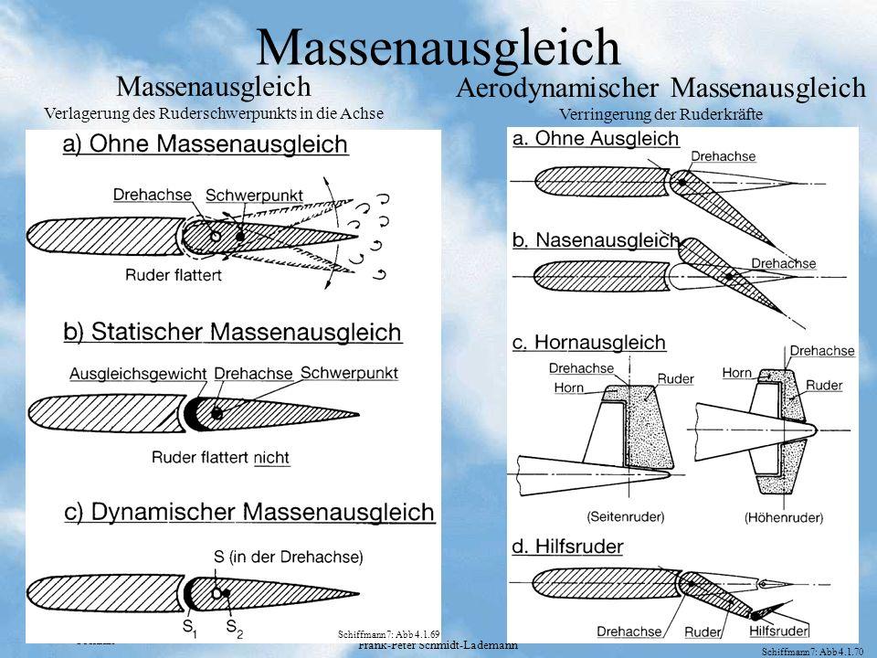 Technik Frank-Peter Schmidt-Lademann Massenausgleich Verlagerung des Ruderschwerpunkts in die Achse Aerodynamischer Massenausgleich Verringerung der R