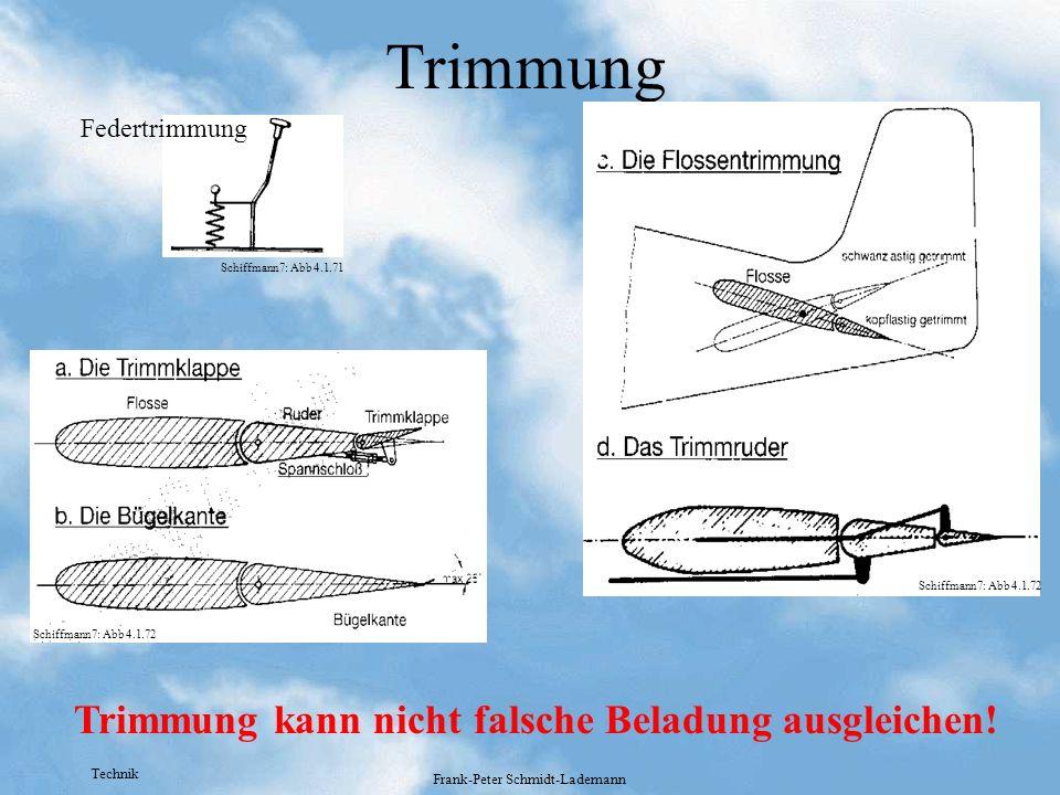 Technik Frank-Peter Schmidt-Lademann Trimmung Federtrimmung Trimmung kann nicht falsche Beladung ausgleichen! Schiffmann7: Abb 4.1.71 Schiffmann7: Abb