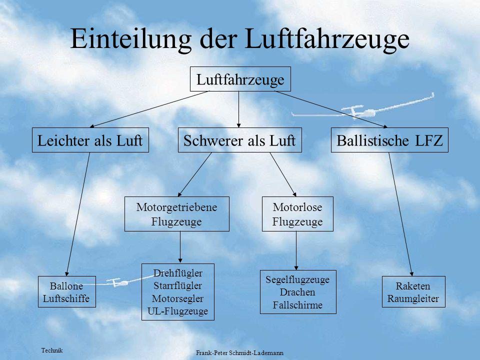 Technik Frank-Peter Schmidt-Lademann Einteilung der Luftfahrzeuge Luftfahrzeuge Leichter als LuftSchwerer als LuftBallistische LFZ Motorgetriebene Flu