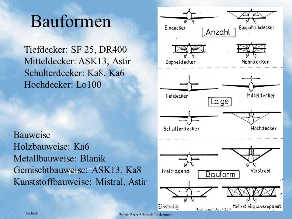 Technik Frank-Peter Schmidt-Lademann Bauformen Tiefdecker: SF 25, DR400 Mitteldecker: ASK13, Astir Schulterdecker: Ka8, Ka6 Hochdecker: Lo100 Bauweise