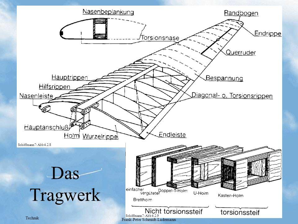 Technik Frank-Peter Schmidt-Lademann Das Tragwerk Schiffmann7: Abb 4.2.9 Schiffmann7: Abb 4.2.8