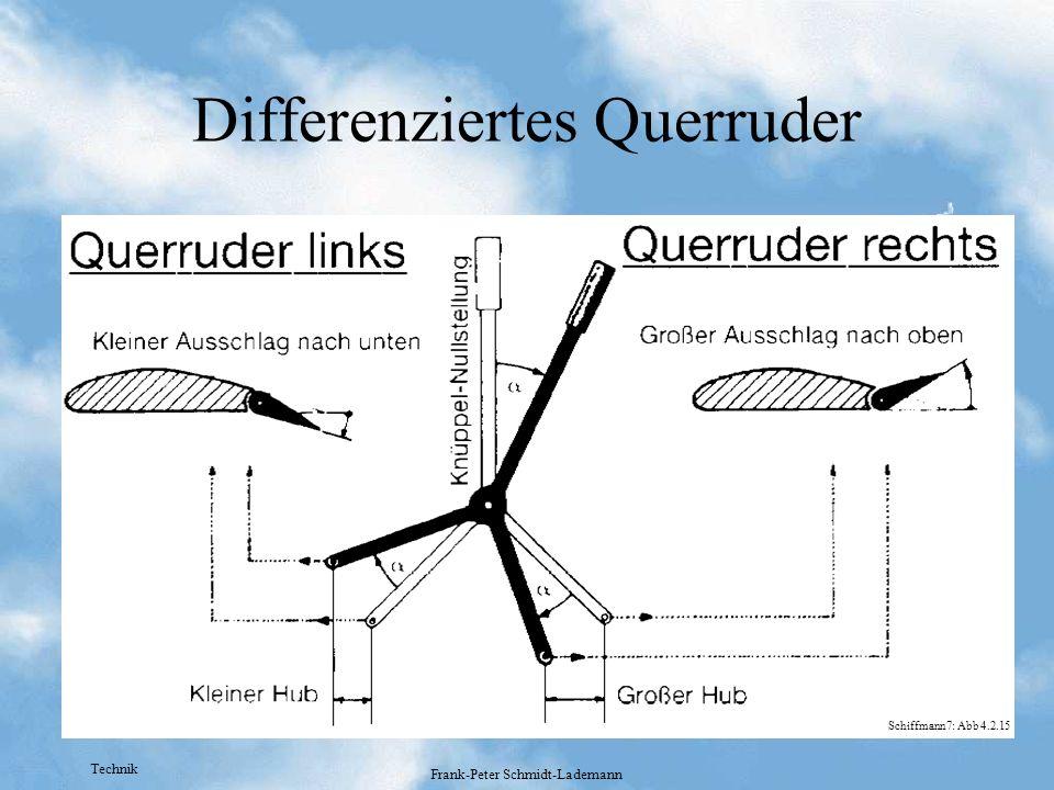Technik Frank-Peter Schmidt-Lademann Differenziertes Querruder Schiffmann7: Abb 4.2.15
